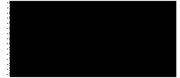 - Возведение монолитных бетонных и железобетонных конструкций. - Заполнение оконных и дверных проемов. - Монтаж внутренних инженерных систем зданий и сооружений. - Монтаж деревянных конструкций. - Монтаж каменных и армокаменных конструкций. - Монтаж легких ограждающих конструкций. - Монтаж наружных сетей и сооружений. - Монтаж сборных бетонных и железобетонных конструкций. - Монтаж стальных конструкций. - Устройство антикоррозионных покрытий строительных конструкций сооружений. - Устройство дорожных покрытий пешеходных зон из тротуарных плит. - Устройство изоляционных покрытий. - Устройство кровли. - Устройство оснований, фундаментов сооружений. - Устройство тепловой изоляции ограждающих конструкций сооружений.